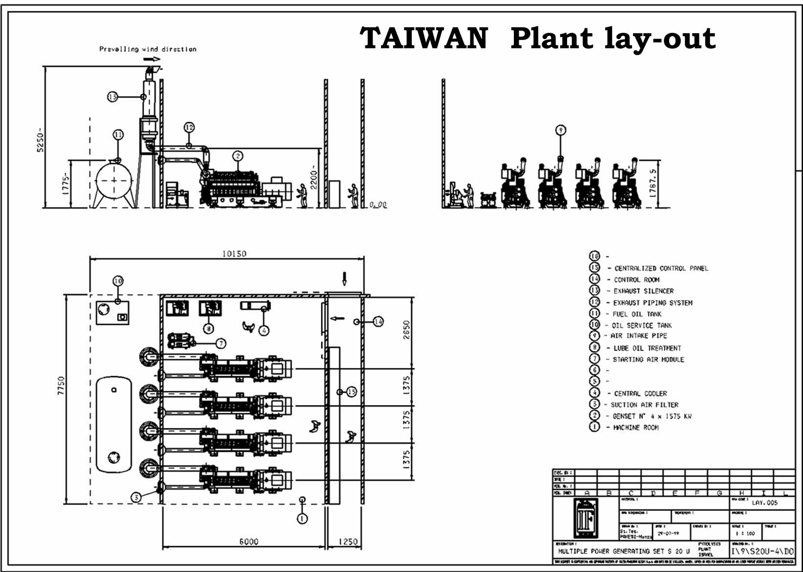 Pyrolysis Combustion Proces Giorgio Comerio Diesel Generator Power Plant Diagram Taiwan Lay Out